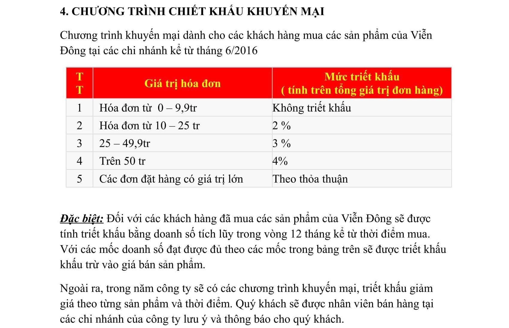 chinh-sach-Chiet khau
