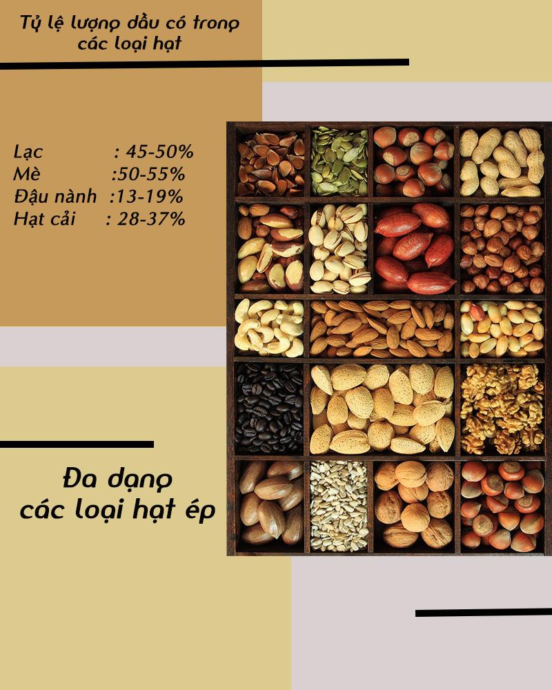 đa dạng các loiaj hạt ép